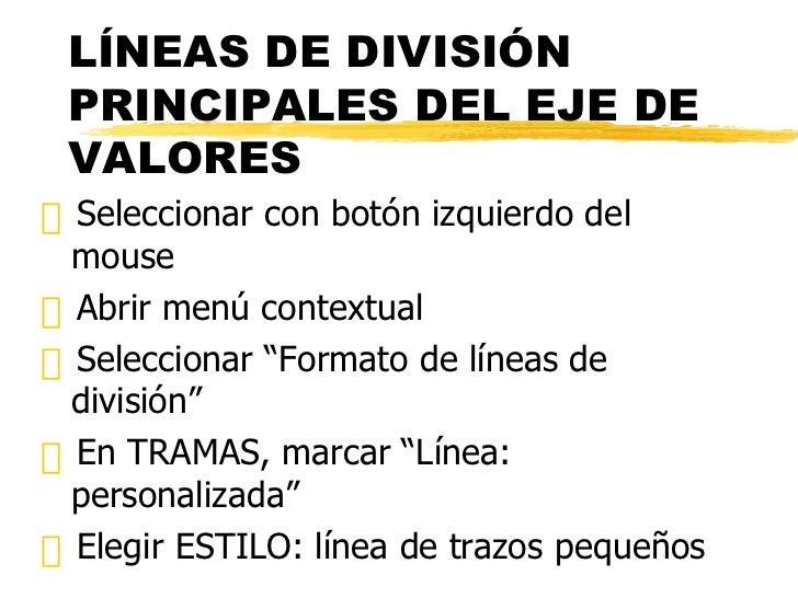 LÍNEAS DE DIVISIÓN PRINCIPALES DEL EJE DE VALORES <ul><li>Seleccionar con botón izquierdo del mouse </li></ul><ul><li>Abri...