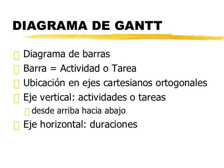 Construcción de diagrama de Gantt con Microsoft Excel Slide 2