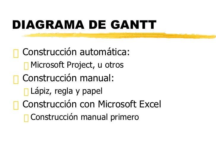 Construcción de diagrama de Gantt con Microsoft Excel Slide 3