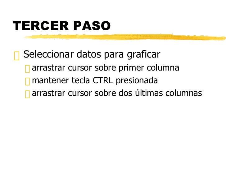 TERCER PASO <ul><li>Seleccionar datos para graficar </li></ul><ul><ul><li>arrastrar cursor sobre primer columna </li></ul>...