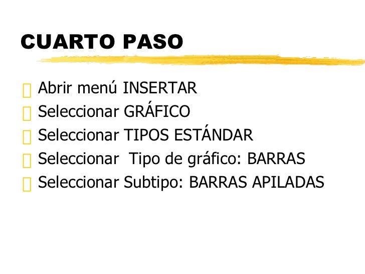 CUARTO PASO <ul><li>Abrir menú INSERTAR </li></ul><ul><li>Seleccionar GRÁFICO </li></ul><ul><li>Seleccionar TIPOS ESTÁNDAR...