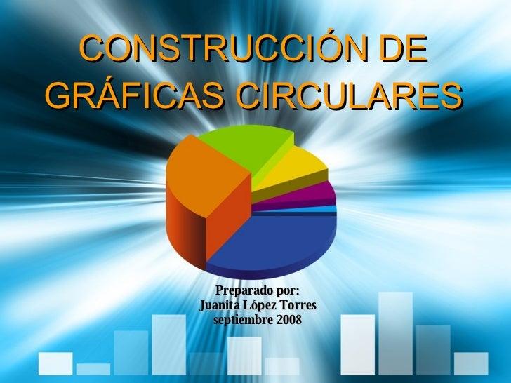 CONSTRUCCIÓN DE  GRÁFICAS CIRCULARES   Preparado por: Juanita López Torres septiembre 2008