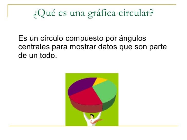 Construcción de gráficas circulares
