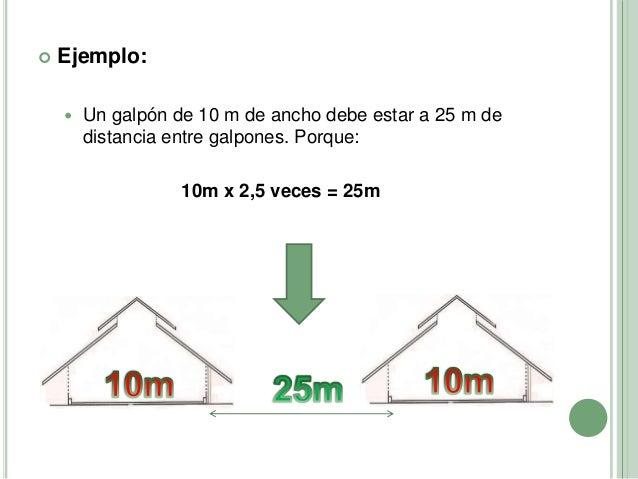 Construcción de galpones