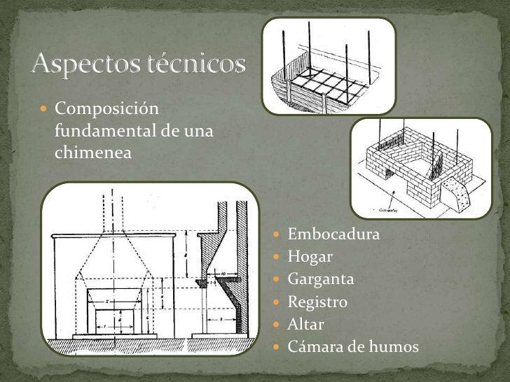 Construcci N De Una Chimenea