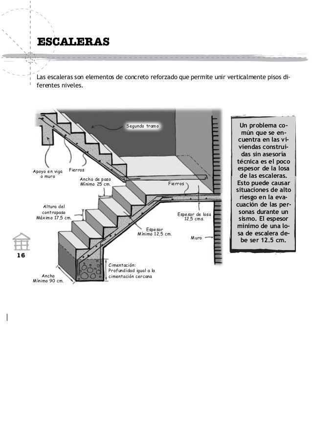 Construccion for Planos de escaleras de concreto armado