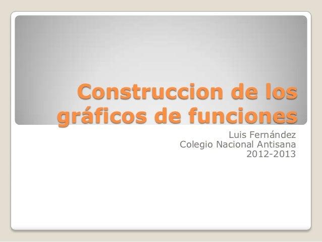 Construccion de losgráficos de funciones                    Luis Fernández          Colegio Nacional Antisana             ...