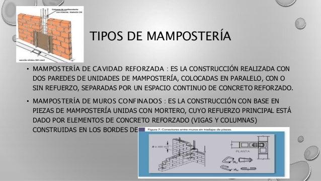 Construcciones - Clases de ladrillos ...