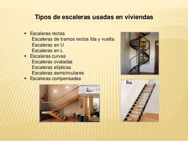 Escaleras Y Revestimiento