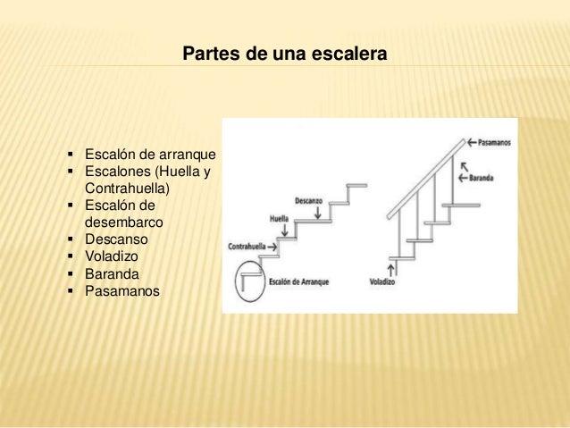 Escaleras y revestimiento - Revestimiento piedra artificial ...