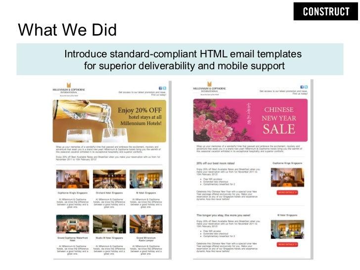 Construc Digital Hotel Email Marketing