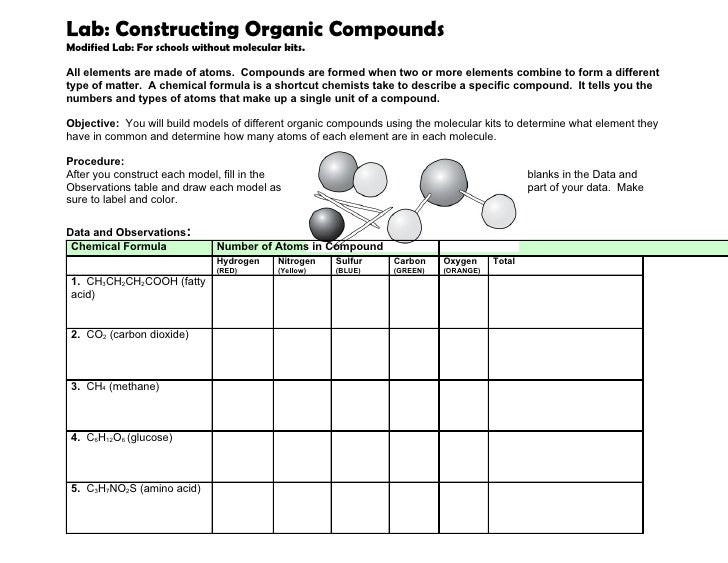 Lab: Constructing Organic Compounds Modified Lab: For schools without molecular kits.  All elements are made of atoms. Com...