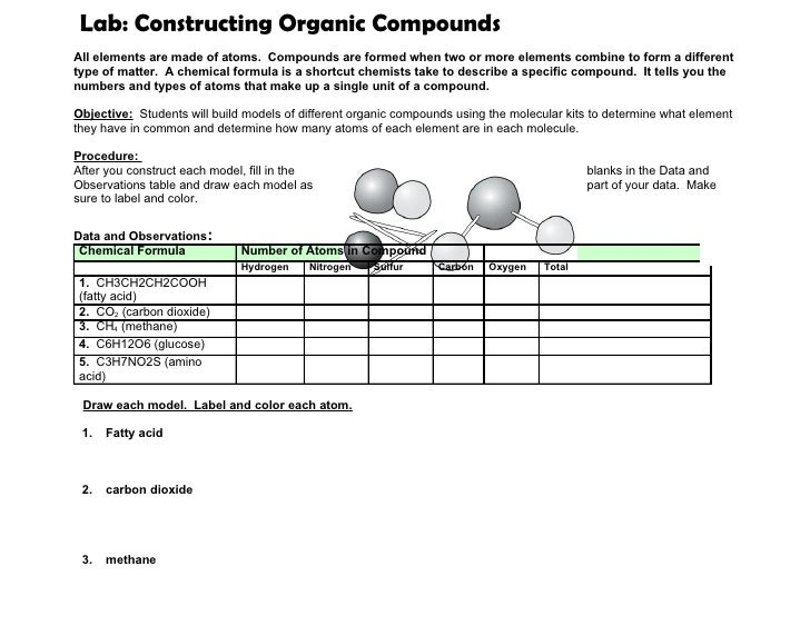 Lab: Constructing Organic Compounds All elements are made of atoms. Compounds are formed when two or more elements combine...