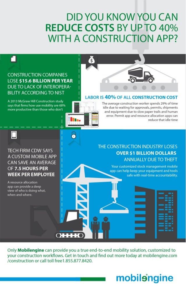 Enterprise Mobility for the Construction Industry Infographic