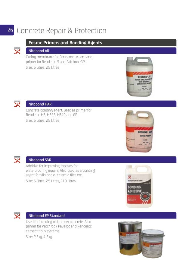 Construction Chemicals And Waterproofing