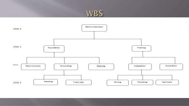 Construction company business plan