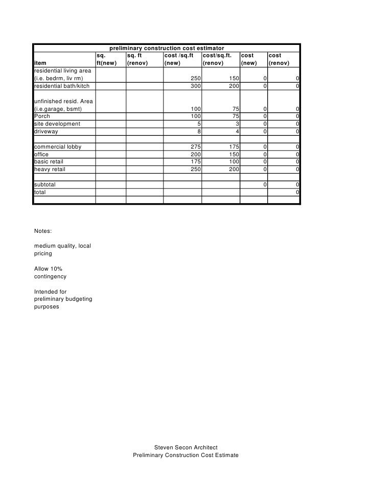 Construction cost calculator for Cost of construction calculator