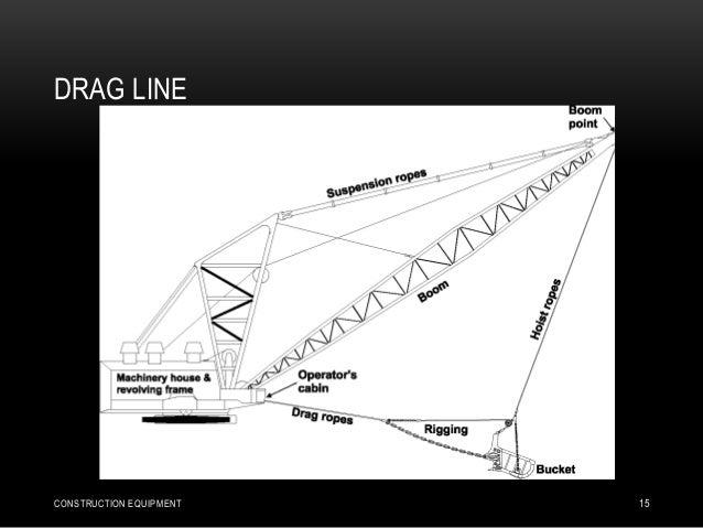 DRAG LINE CONSTRUCTION EQUIPMENT 15