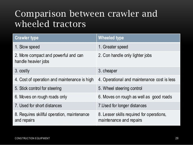 Comparison between crawler and wheeled tractors Crawler type Wheeled type 1. Slow speed 1. Greater speed 2. More compact a...