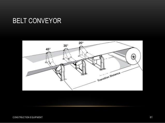 BELT CONVEYOR CONSTRUCTION EQUIPMENT 61