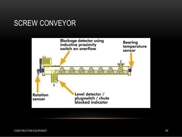 SCREW CONVEYOR CONSTRUCTION EQUIPMENT 64