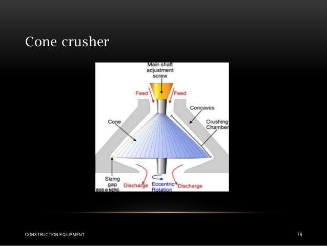 Cone crusher CONSTRUCTION EQUIPMENT 76