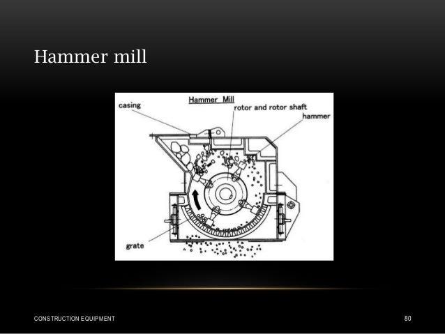 Hammer mill CONSTRUCTION EQUIPMENT 80