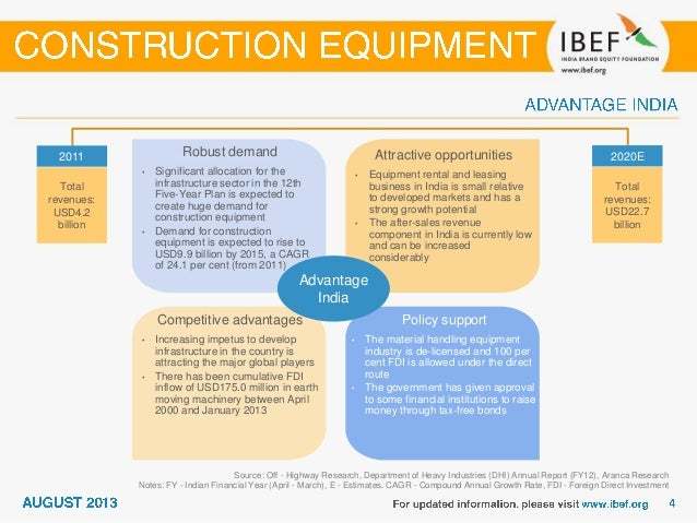 Source: Department of Heavy Industry (DHI), Aranca Research • Domestic necessity for construction and mining equipment wer...