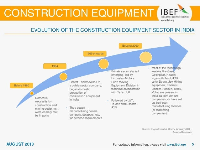 jcb in india case study Jcb india, a leading construction equipment manufacturer wanted to increase its  value to customer and channel partners by leveraging and integrating iot into.