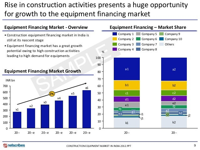 swedish construction industry a research report