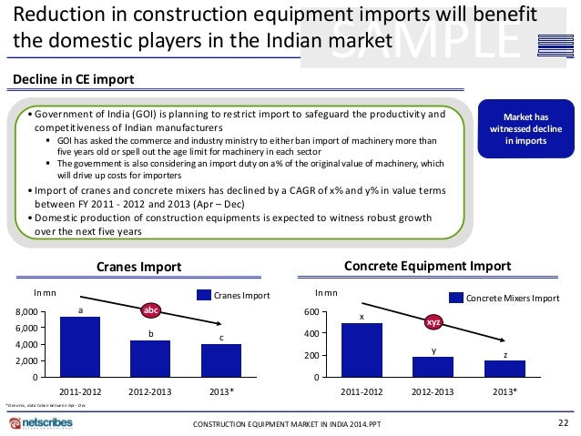 global construction equipment market 2014 to Global construction spending created on 12 dec 2014 for susan minio this means that emerging-market ex-ports will again become a source of growth ihs expects ihs economics global construction outlook: executive summary.