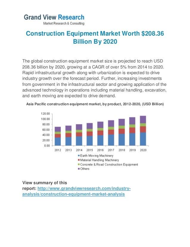 Construction Equipment Market Worth 208 36 Billion By 2020