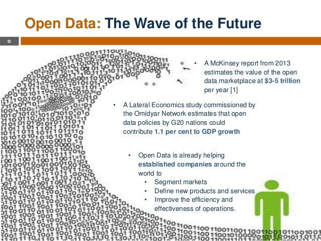 Improving innovation through open data construction for Innovation consultancy london