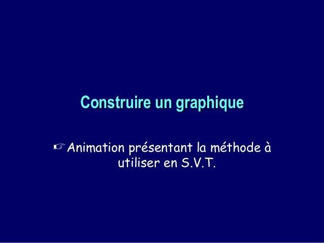 Construire un graphique Animation présentant la méthode à          utiliser en S.V.T.