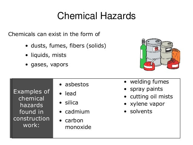 the hazards of using asbestos in construction Asbestos hazards are addressed in specific standards for the construction industry standards this section highlights osha standards, federal register notices (rules.
