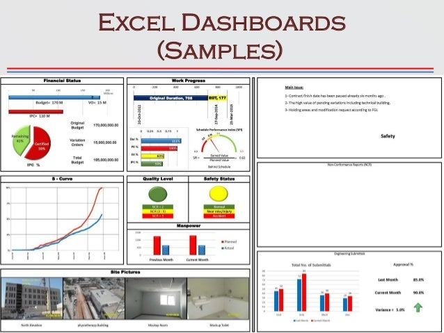 Construction kpis dashboards for Safety dashboard template