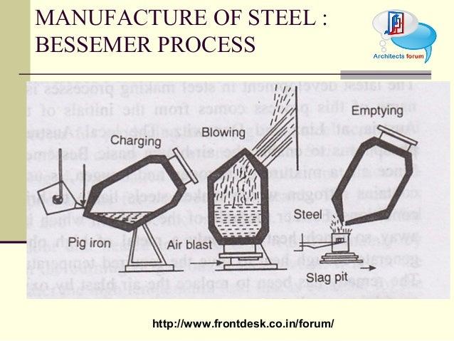ferrous metal and alloys pdf