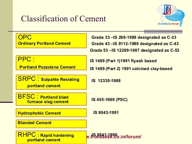 Ultratech Cement Bag Types : Construction material cement