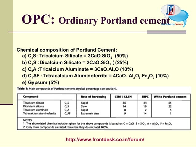Portland Cement Composition : Construction material cement