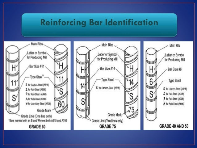 Rebar Identification Marks : Grade rebar markings images reverse search