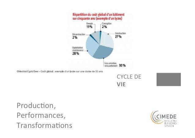 (2)  ZOOM  Caractéris+ques  Système  construc-f  CIMEDE  Planchers