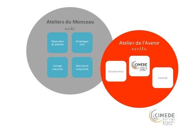 Ateliers  du  Monceau  a.s.b.l.  Répara+on  de  paleMes  Emballages  bois  Usinage  industriel  Menuiserie  industrielle  ...