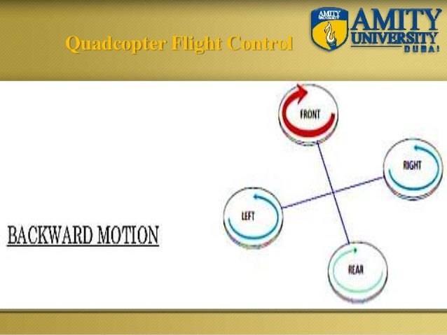 Quadcopter Flight Control