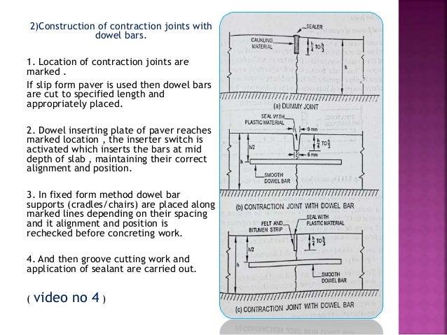 Construction Of Rigid Pavement