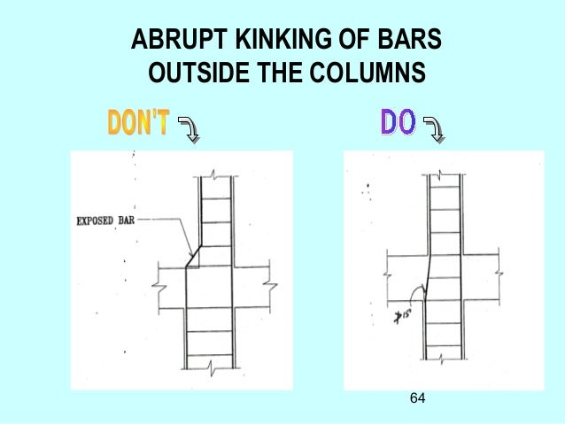 64 ABRUPT KINKING OF BARS OUTSIDE THE COLUMNS ...