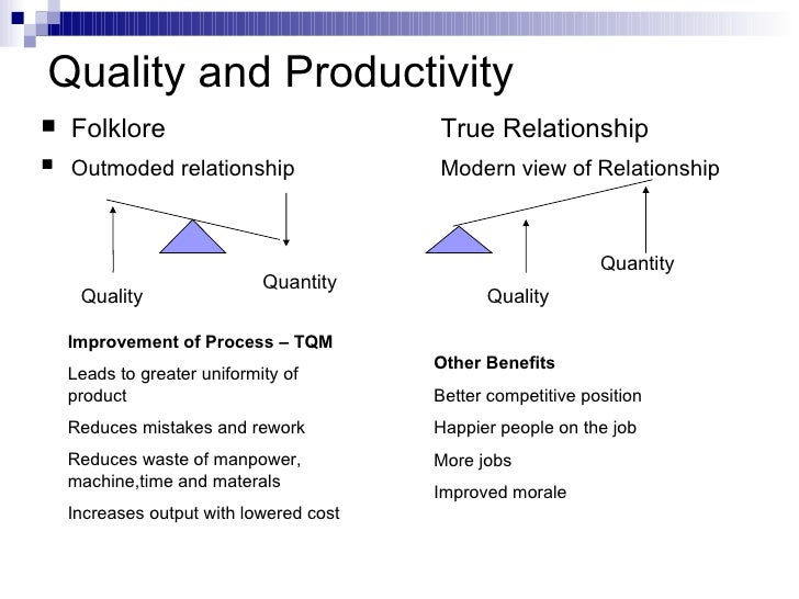 morale and productivity relationship