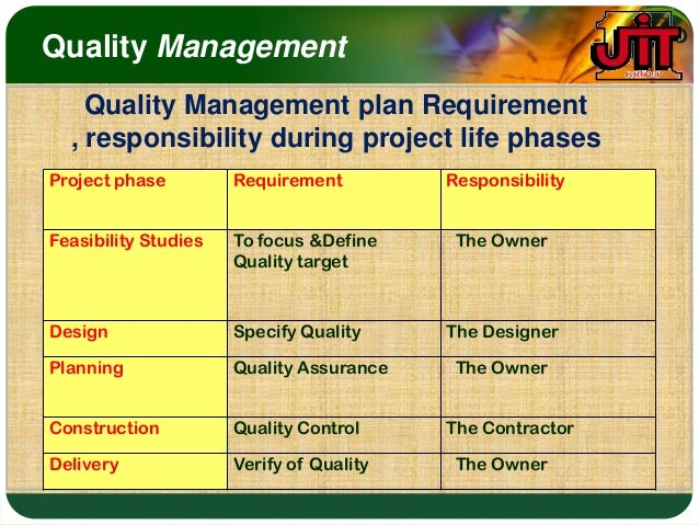 Contractor Project Management Plan - Template