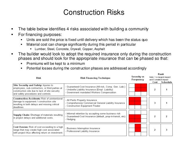 Construction Risk Financing