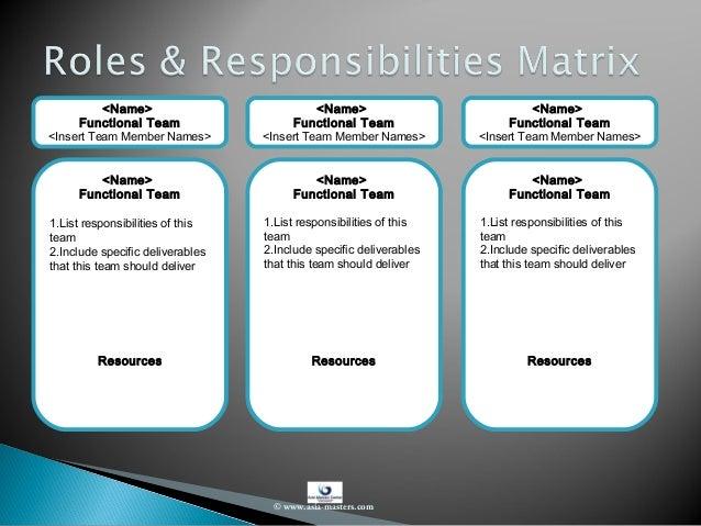 Design Engineer Duties And Responsibilities