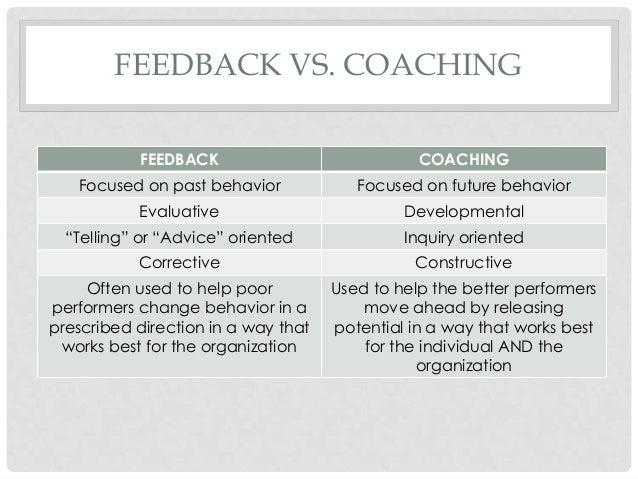 teachers vs coaches Teacher coaches find a growing role districts are turning to on-site coaches to enhance instruction and improve student achievment.